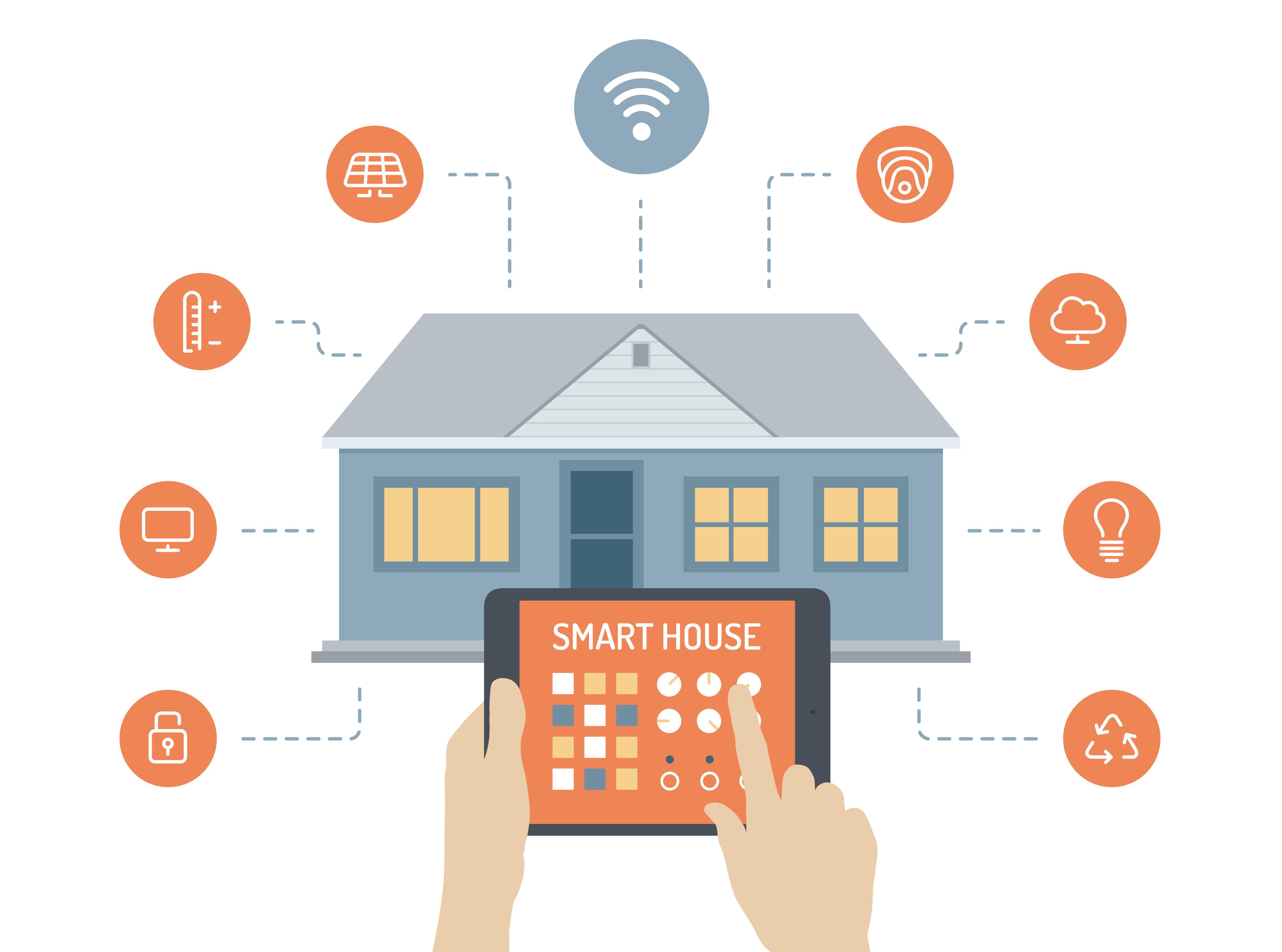 Smart Homes | Computer Concepts USA